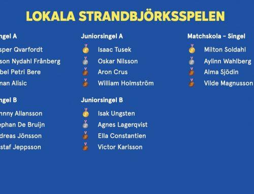 Rapport från Lokala Strandbjörksspelen